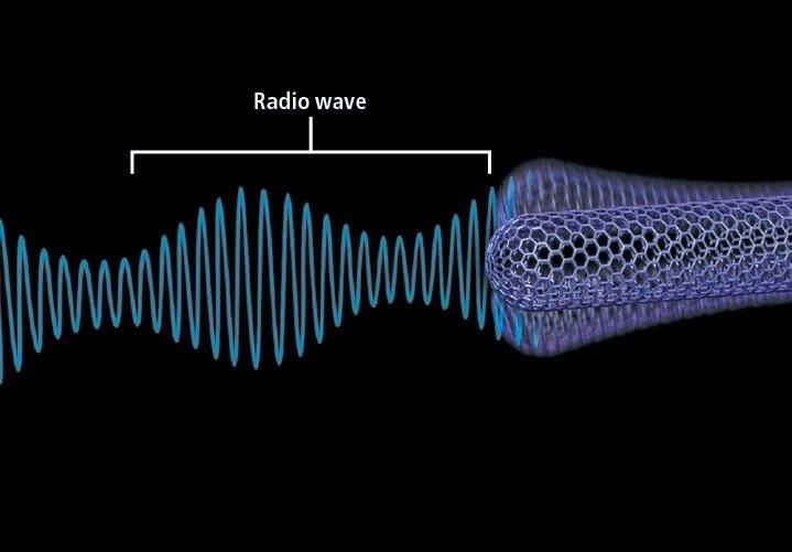 nanotube antenna