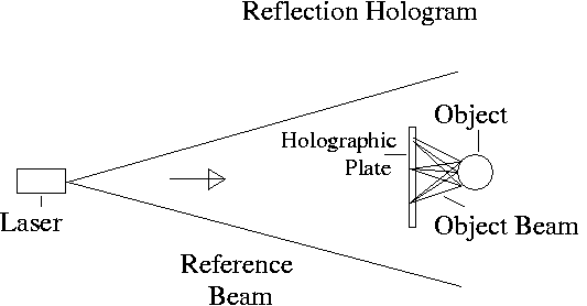 hologram box prinsip kerja